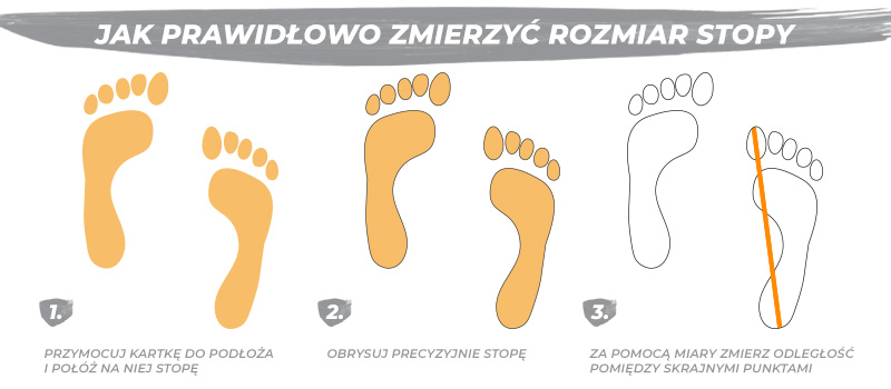 jak prawidłowo zmierzyć rozmiar stopy w pięciu krokach
