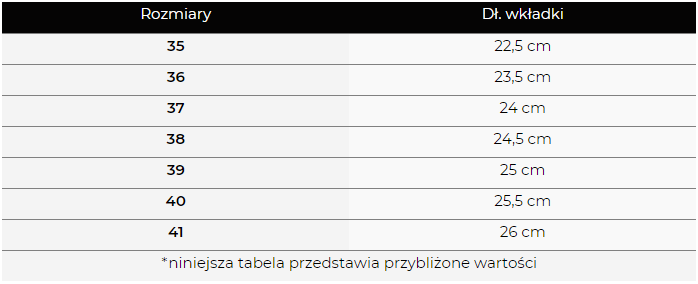 tabela rozmiarów sneakersy VINCEZA od czasnabuty.pl