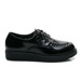 BLACK CREEPERS
